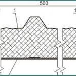 Обзор трехслойных кровельных сэндвич-панелей