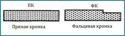 ГВЛ - размеры листа, аналитика-1