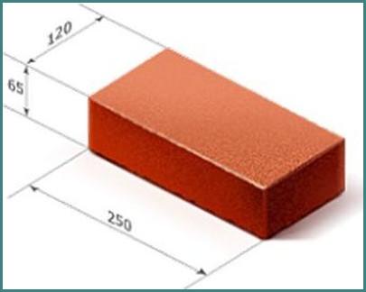 Размер красного кирпича, описание, обзор-1