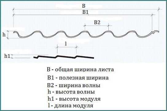 Металлочерепица, лист для крыши, обзор-1