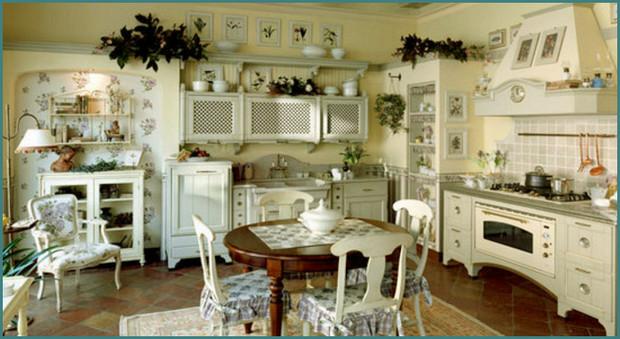 Фото интерьера кухни в стиле Прованс, аналитика-1
