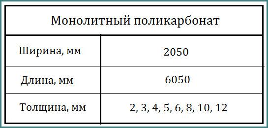 Поликорбанатовый лист для теплицы, стоимость и размеры, обзор-2