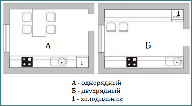 Кухни 12 кв. метров, дизайн, проекты, обзор-1