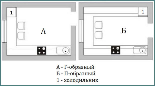 Кухни 12 кв. метров, дизайн, проекты, обзор-2