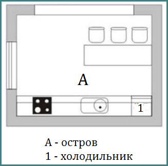 Кухни 12 кв. метров, дизайн, проекты, обзор-3