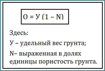Объемный вес грунта, обзор-2