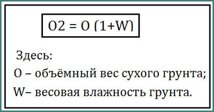 Объемный вес грунта, обзор-3