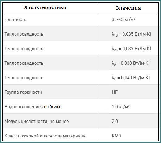 Акустик Баттс, технические характеристики, аналитика-1