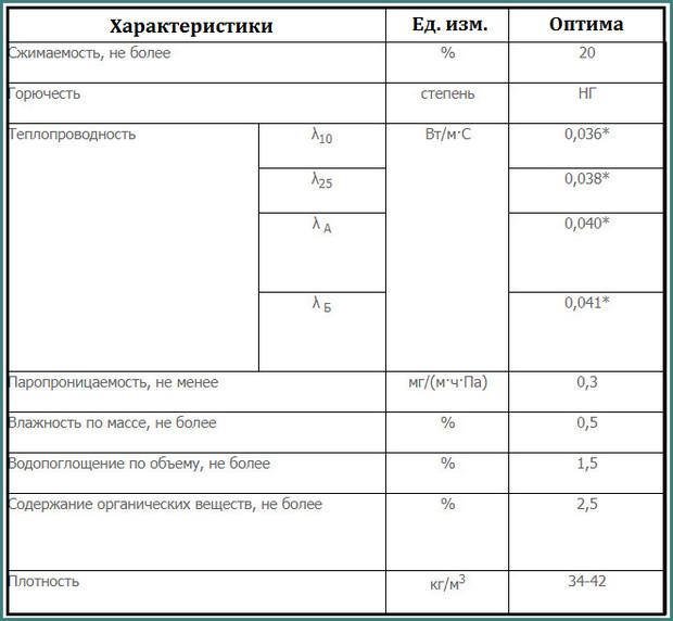 Технолайт Оптима, технические характеристики, анализ-1