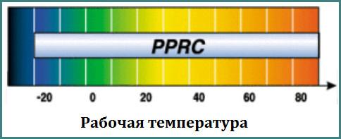 PPRC трубы, расшифровка, аналитика-1