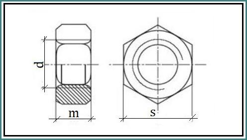 Размеры гайки М16, анализ-1