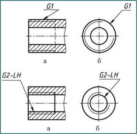 Обозначение трубной резьбы на чертеже, анализ-1