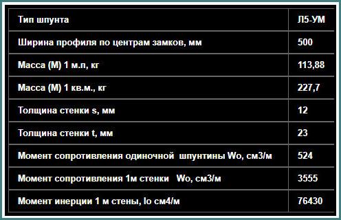 Шпунт Ларсена Л5-УМ, технические характеристики, обзор-2