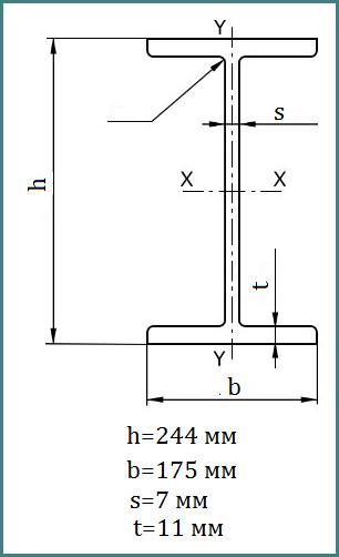 Балка 25Ш1, размеры, обзор-1