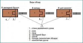 Установка пластиковых окон в деревянном доме – видео, особенности-2