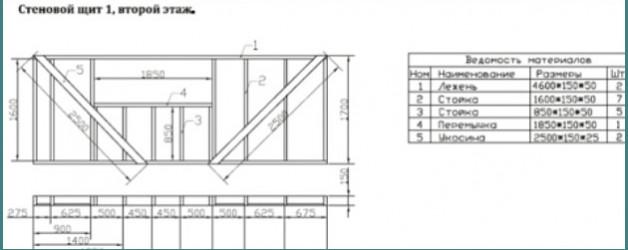 Кратко о проектах и фото готовых каркасных домов