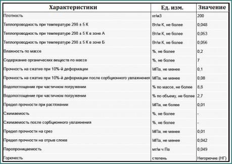 ППЖ 200, технические характеристики, обзор-1
