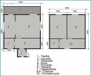 Каркасные дома 6х8 с мансардой – проекты, идеи, решения-2