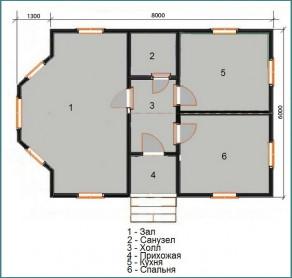 Каркасный дом 6 на 8, проект, советы-2