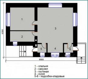 Выбираем готовый проект каркасно-щитового дома-2