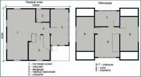 Выбираем готовый проект каркасно-щитового дома-4