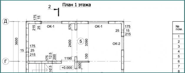 Выбираем готовый проект каркасно-щитового дома