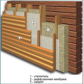 Выбор утеплителя для стен дома снаружи под сайдинг, монтаж-2
