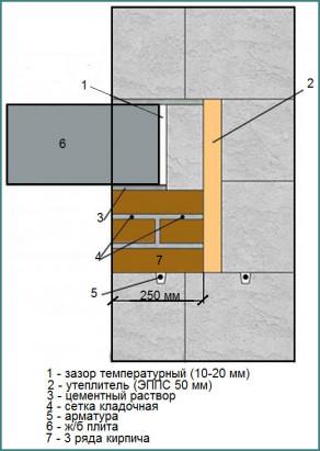 Виды межэтажных перекрытий в доме из газобетона-2