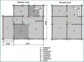 О типовых проектах деревянных домов из профилированного бруса-4