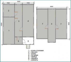 Типовой каркасно-щитовой дом эконом класса-2
