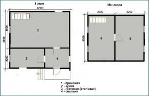 О проектах деревянных домов с мансардой 6х6-2