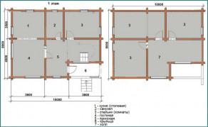 Особенности проекта дома из бруса 8х10 с мансардой-1