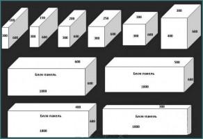 Стандартный размер пеноблока для строительства стен дома и перегородок-2