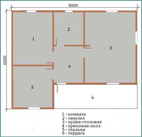 Стандартные каркасно-щитовые одноэтажные дома-2