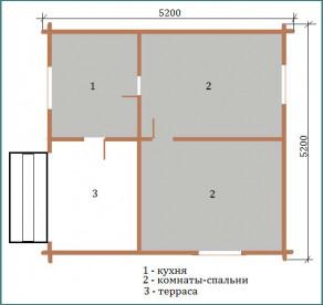 Проекты небольших недорогих одноэтажных каркасно-щитовых домов-2
